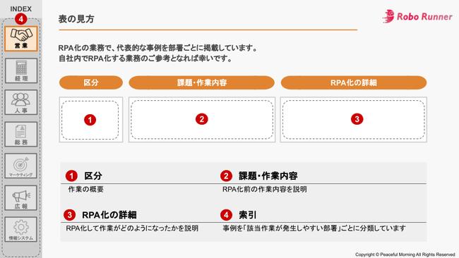 RPA100事例集