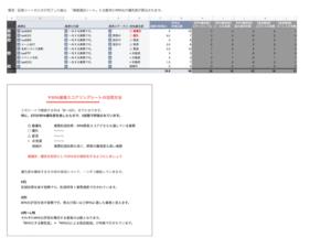 RPA導入企業向けRPA業務スコアリングシート_4